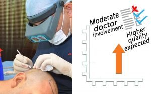 hair transplant in Turkey - signs of safety zone