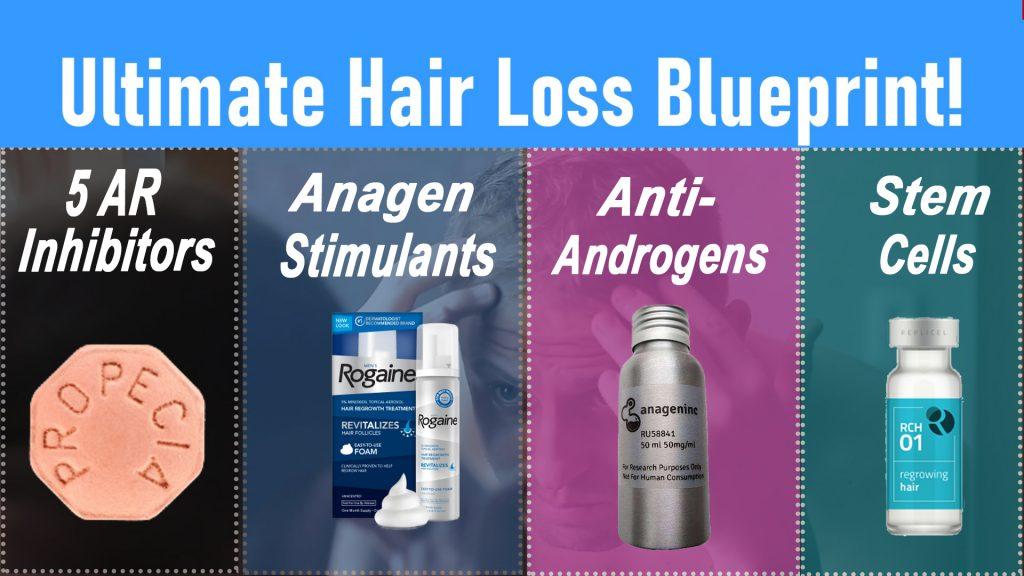 4 Options of combating Hair Loss (AGA)
