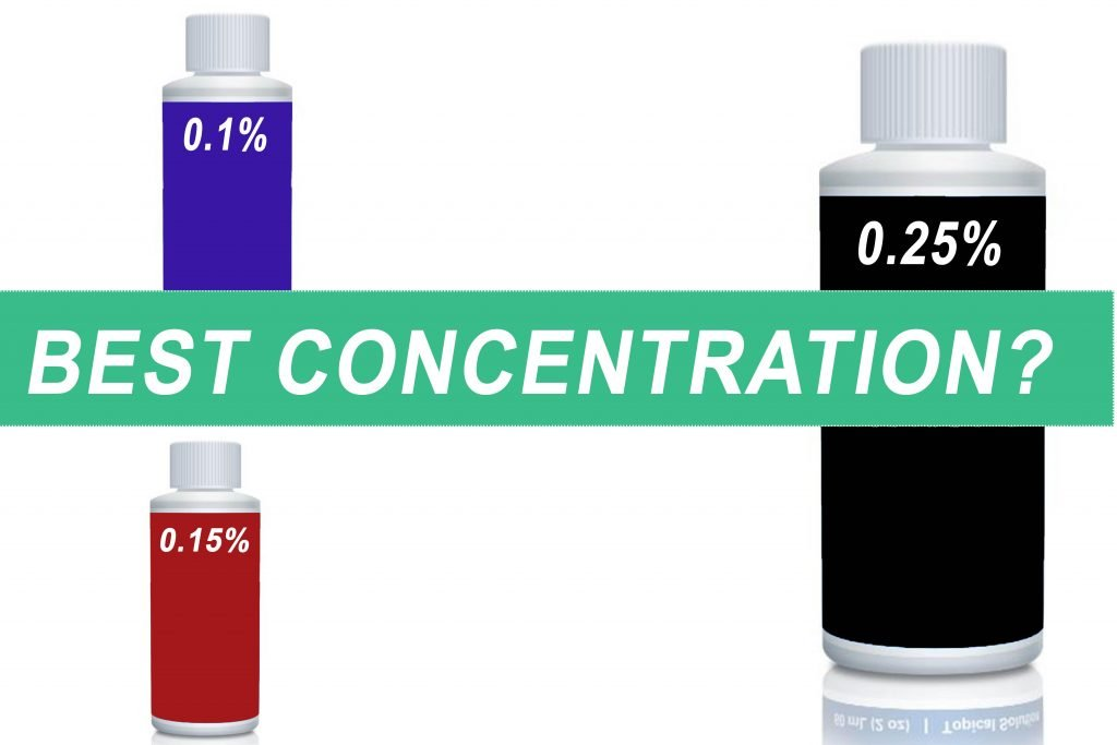 topical finasteride best concentration